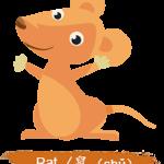 Ramalan shio tikus 2019 Keberuntungan, Cinta, Kekayaan, Kesehatan, karir, dan sosial