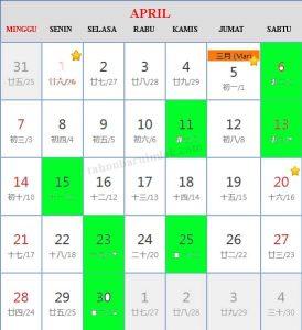 Kalender cina 2019 Hari Baik Bepergian (travel) bulan April