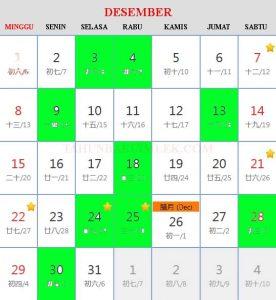 Kalender cina 2019 Hari Baik Bepergian (travel) bulan Desember