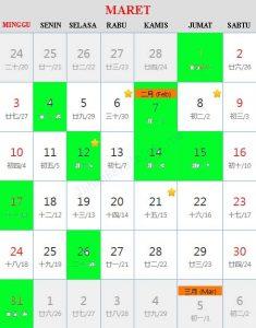 Kalender cina 2019 Hari Baik Bepergian (travel) bulan Maret