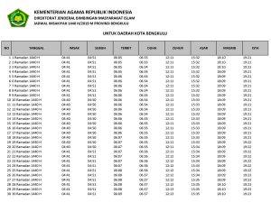 jadwal imsakiyah 2019-1440H bengkulu-kota bengkulu