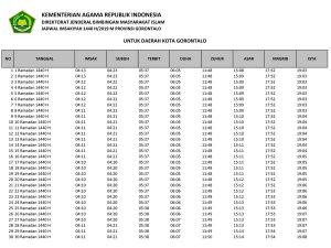 jadwal imsakiyah 2019-1440H gorontalo-kota gorontalo