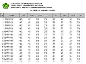 jadwal imsakiyah 2019-1440H kepulauan bangka belitung-kota pangkal pinang