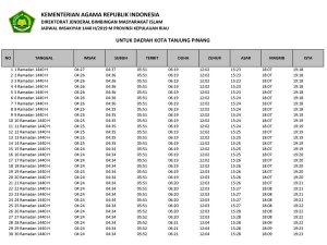 jadwal imsakiyah 2019-1440H kepulauan riau-kota tanjung pinang