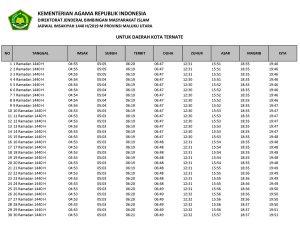 jadwal imsakiyah 2019-1440H maluku utara-kota ternate