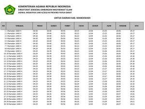 jadwal imsakiyah 2019-1440H papua barat-kab. manokwari