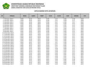 jadwal imsakiyah 2019-1440H papua-kota jayapura