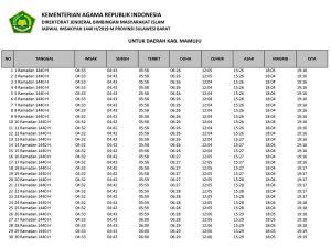 jadwal imsakiyah 2019-1440H sulawesi barat-kab. mamuju