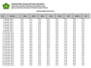 jadwal imsakiyah 2019-1440H sulawesi tengah-kota palu