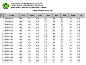 jadwal imsakiyah 2019-1440H sulawesi tenggara-kota kendari
