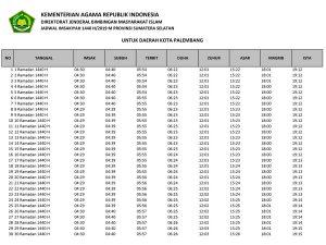 jadwal imsakiyah 2019-1440H sumatera selatan-kota palembang