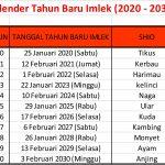Kalender Tahun Baru Imlek (2020 - 2030)