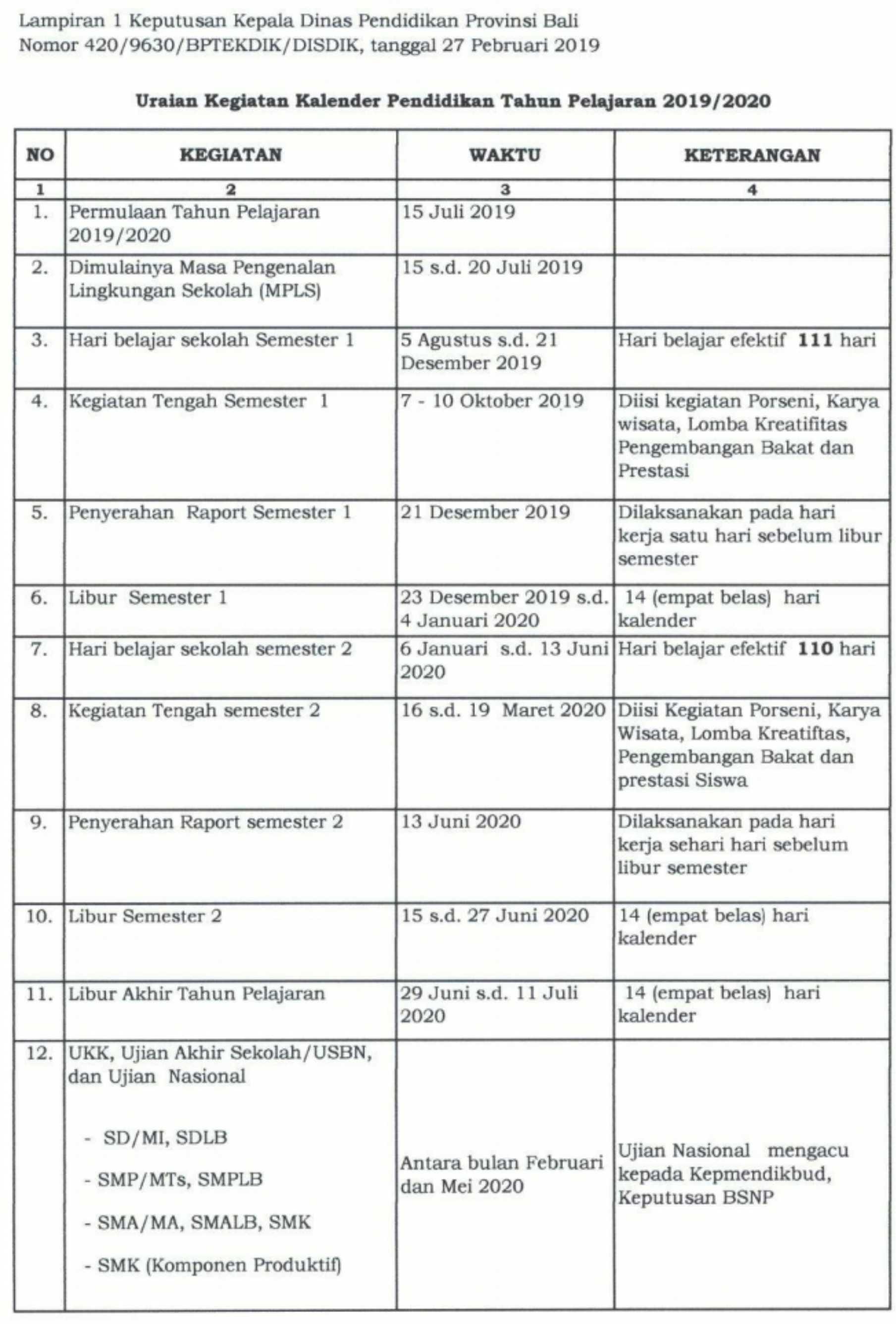 Uraian kegiatan kalender pendidikan tahun pelajaran 2019-2020