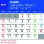 Kalender Jawa Januari 2020 lengkap Hari Pasaran dan Wuku Hari
