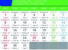kalender jawa maret 2020