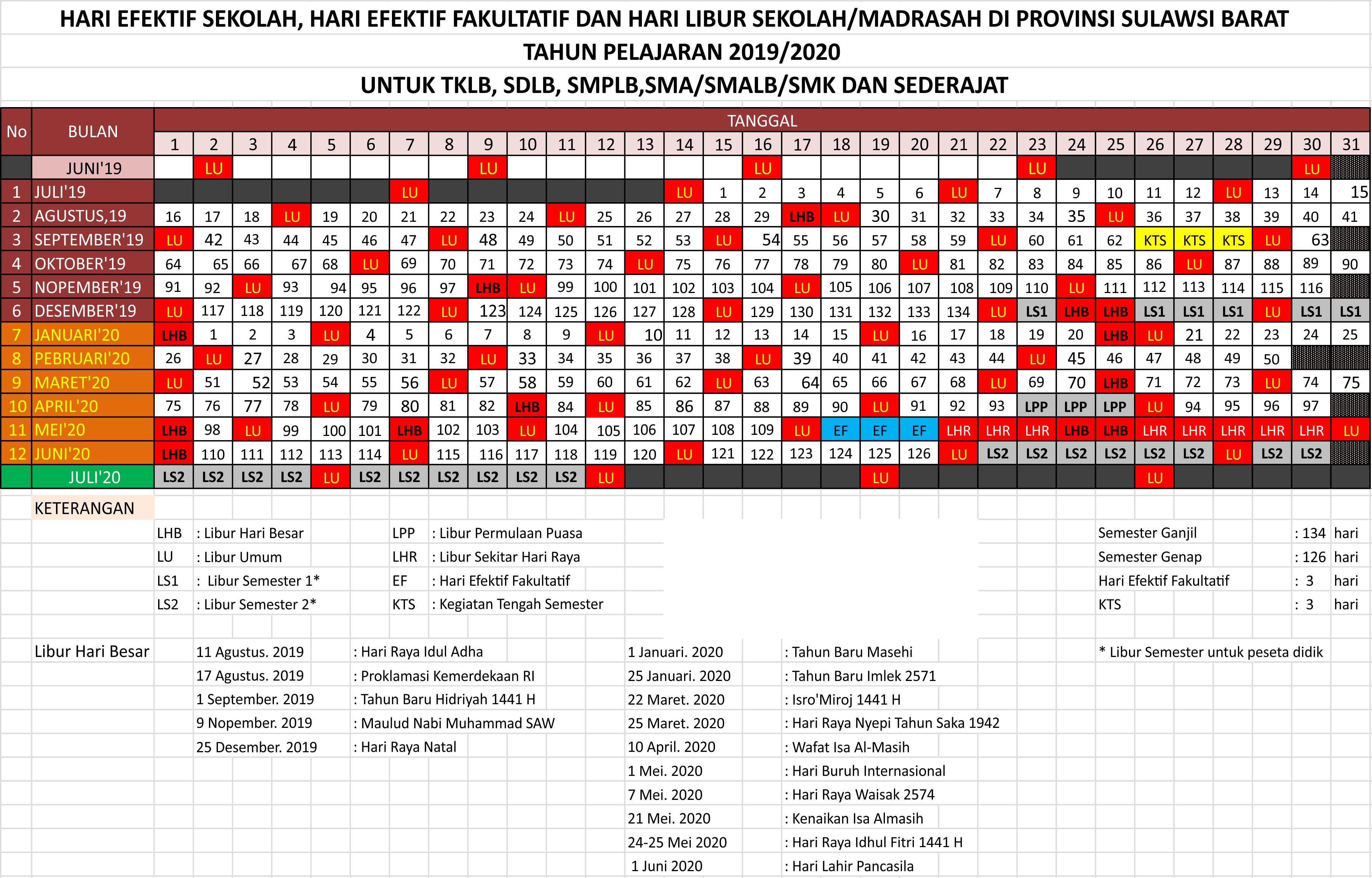 kalender pendidikan 2019 - 2020 sulawesi barat