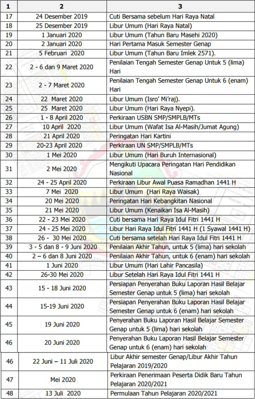 kalender pendidikan tahun pelajaran 2019-2020 provinsi jawa tengah