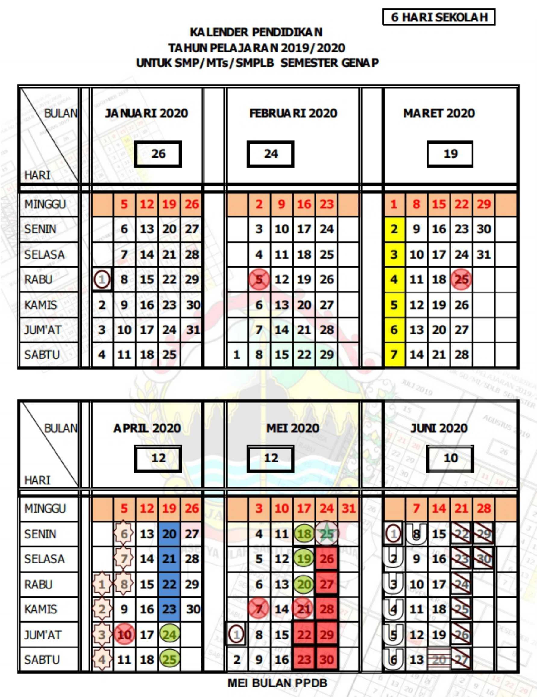 kalender pendidikan tahun pelajaran 2019 - 2020 semester genap SMP SMPLB MTs (6 hari sekolah) provinsi jawa tengah