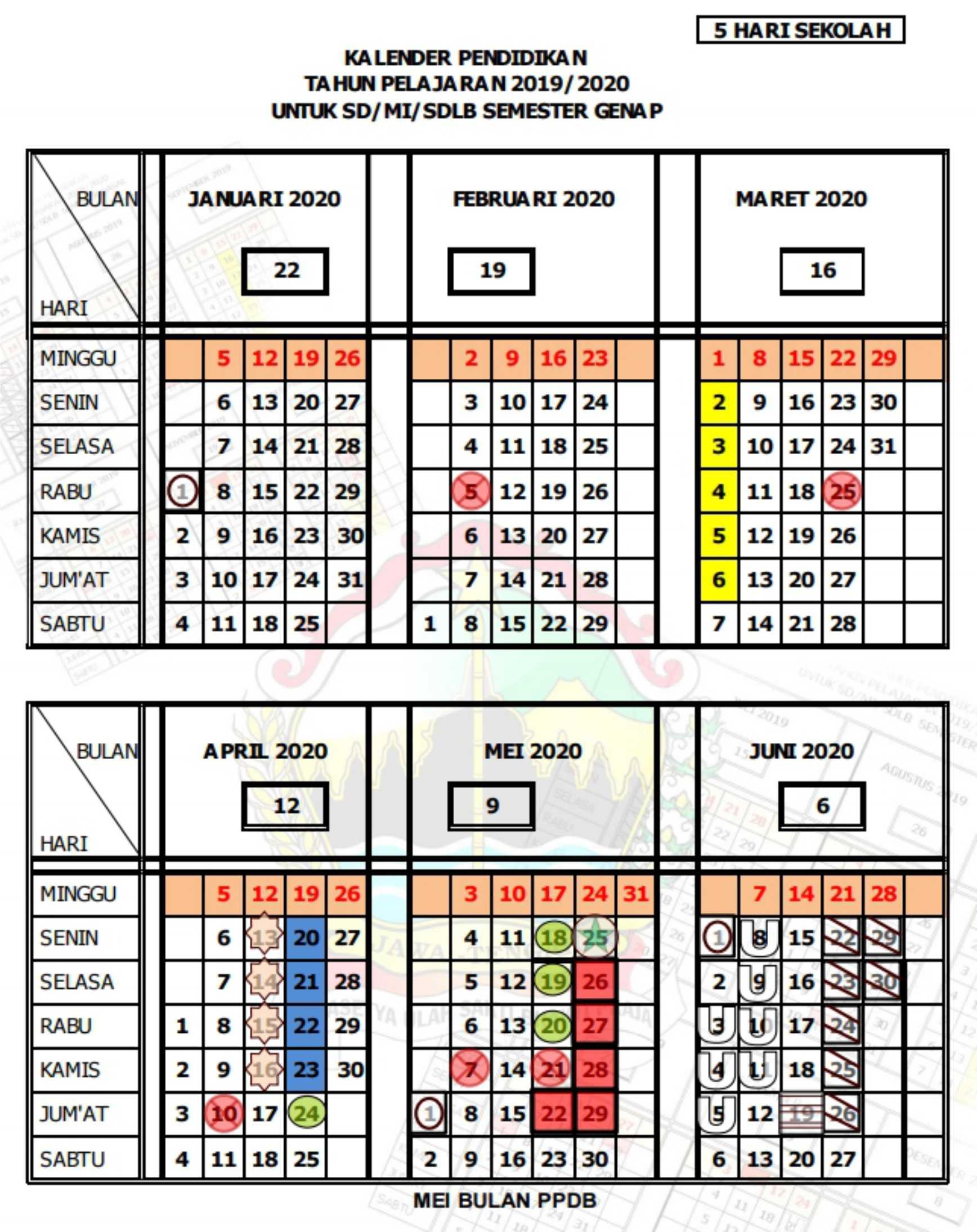 kalender pendidikan tahun pelajaran 2019 - 2020 semester genap untuk SD SDLB MI (5 hari sekolah) provinsi jawa tengah