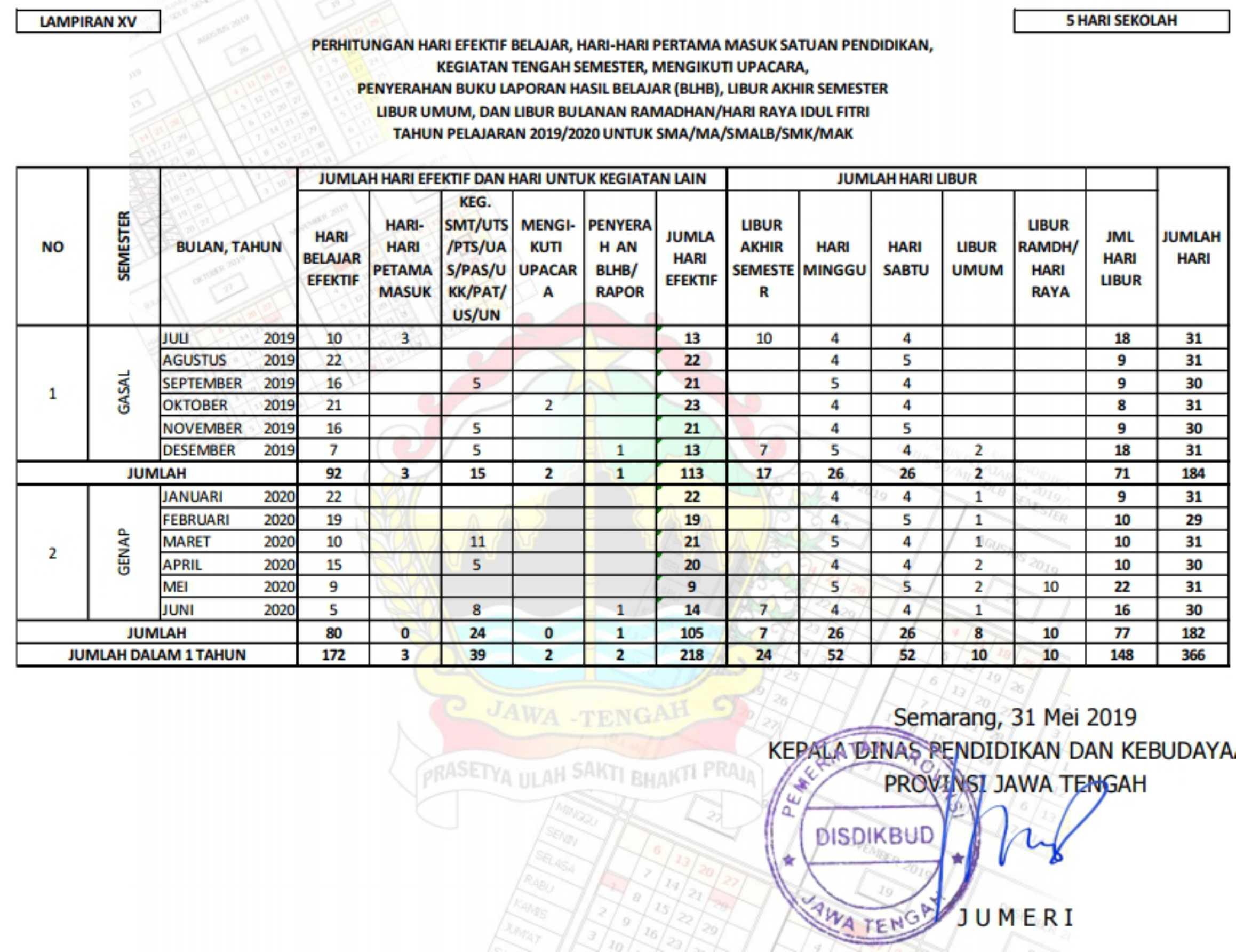 perhitungan hari efektif belajar dan libur tahun pelajaran 2019-2020 untuk SMA MA SMALB SMK MAK (5 hari sekolah)