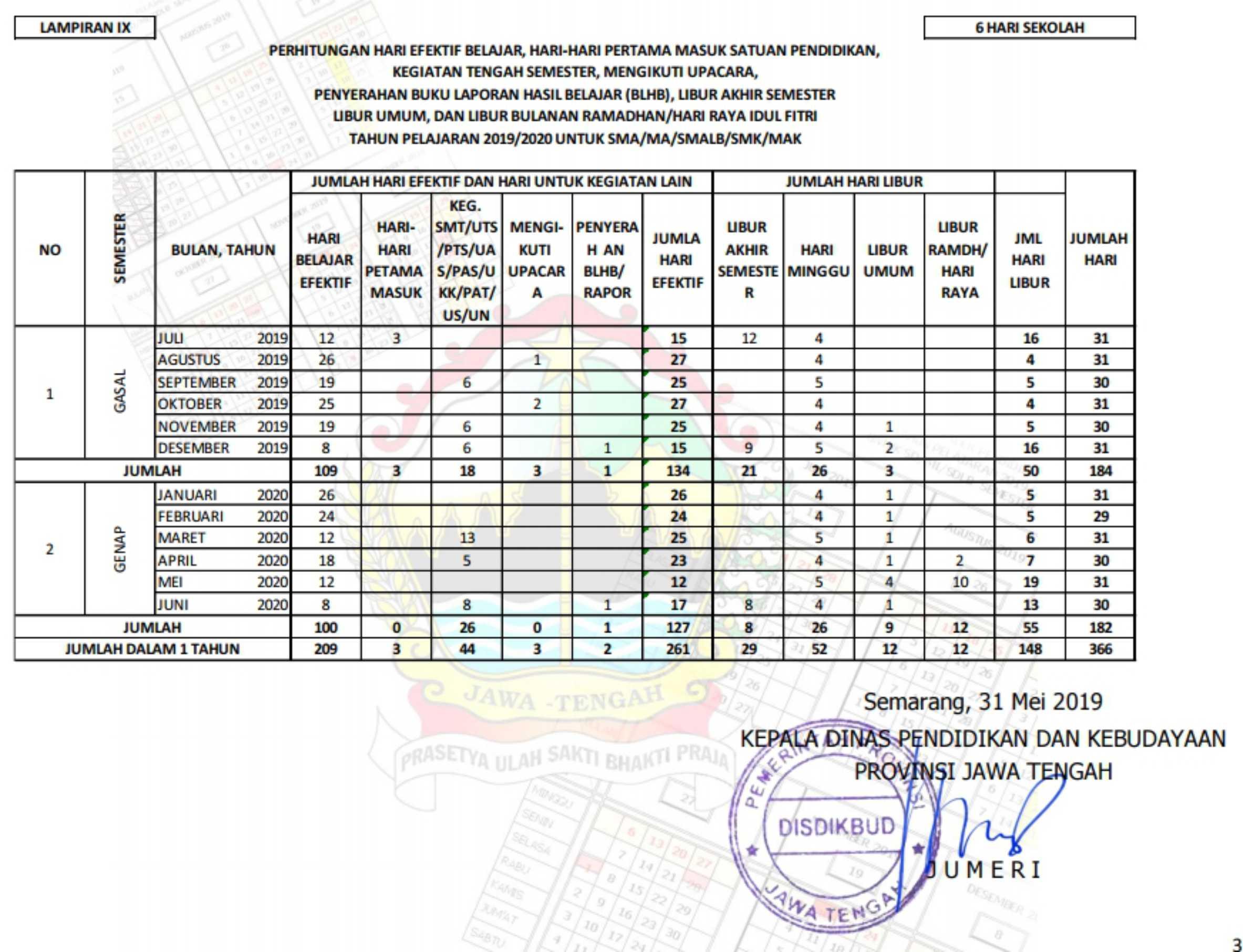 perhitungan hari efektif belajar dan libur tahun pelajaran 2019-2020 untuk SMA MA SMALB SMK MAK (6 hari sekolah)
