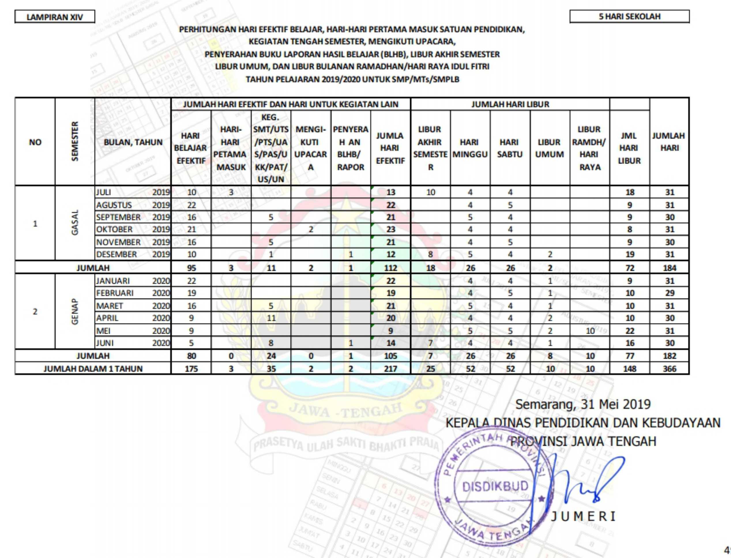 perhitungan hari efektif belajar dan libur tahun pelajaran 2019-2020 untuk SMP SMPLB MTs (5 hari sekolah)