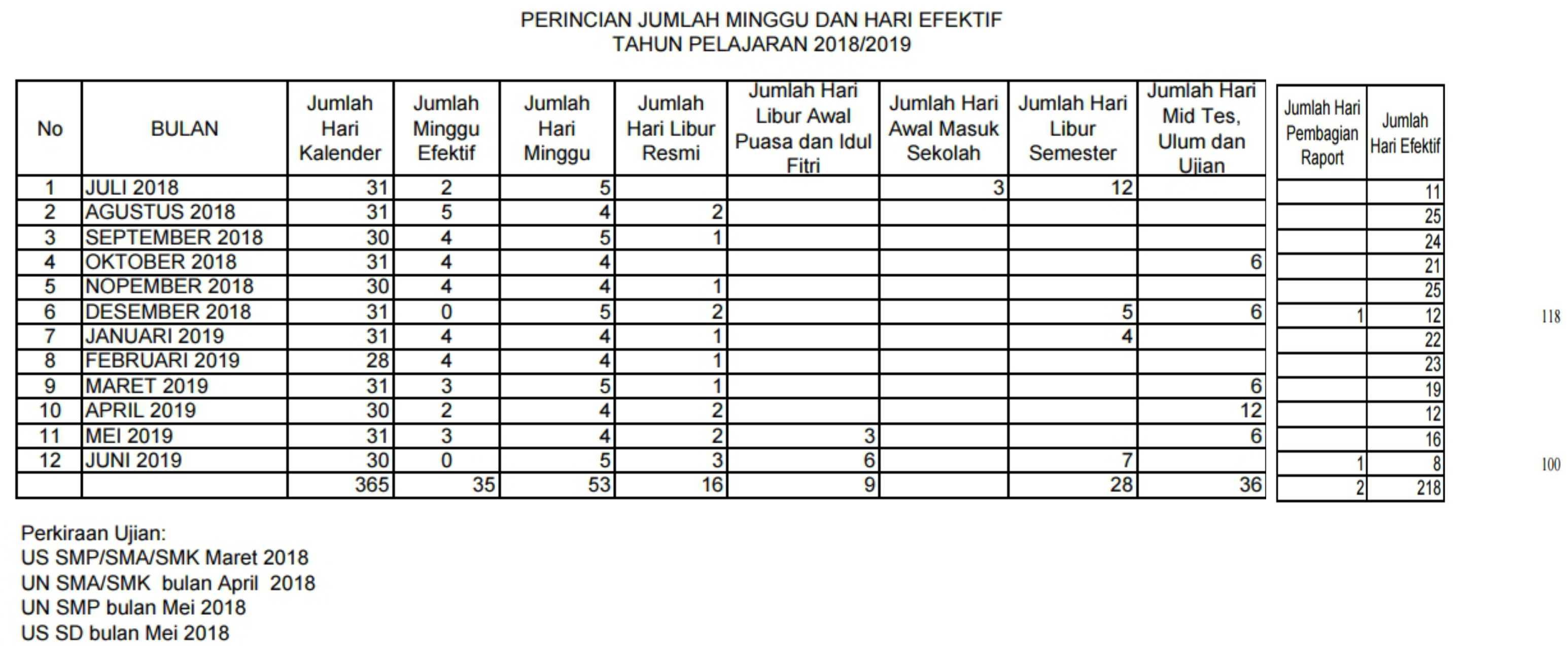 perincian jumlah minggu dan hari efektif tahun pelajaran 2018-1019 provinsi banten