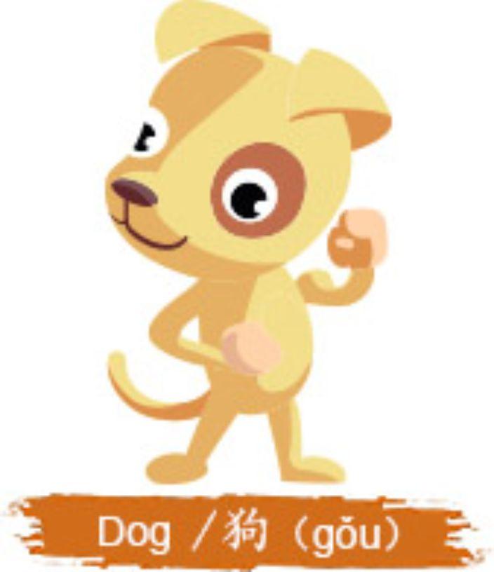 shio anjing tahun 2020