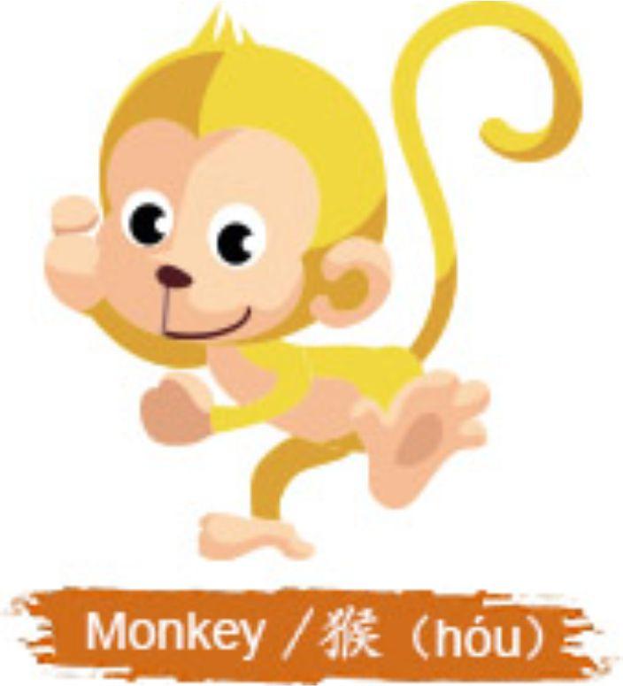 shio monyet tahun 2020