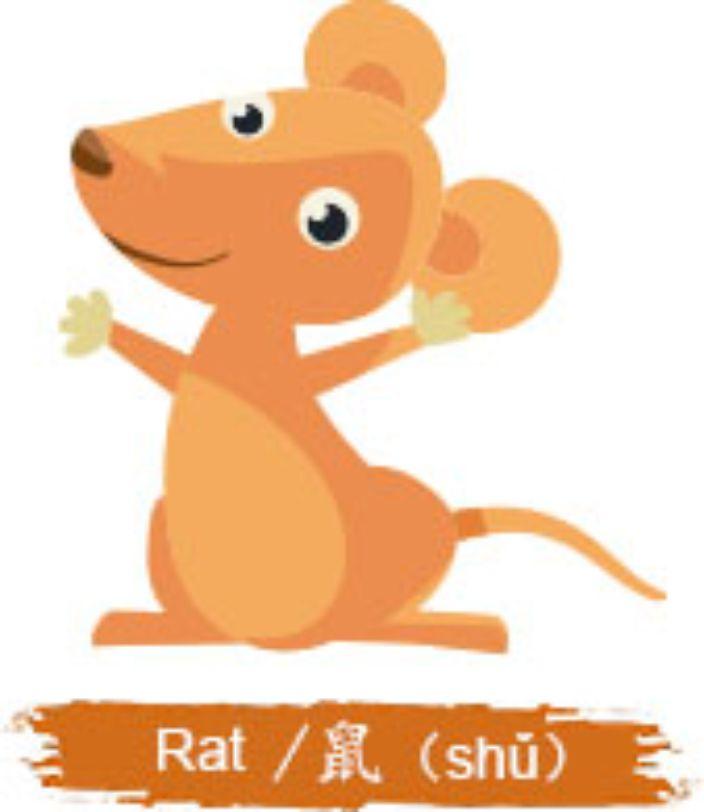 shio tikus tahun 2020