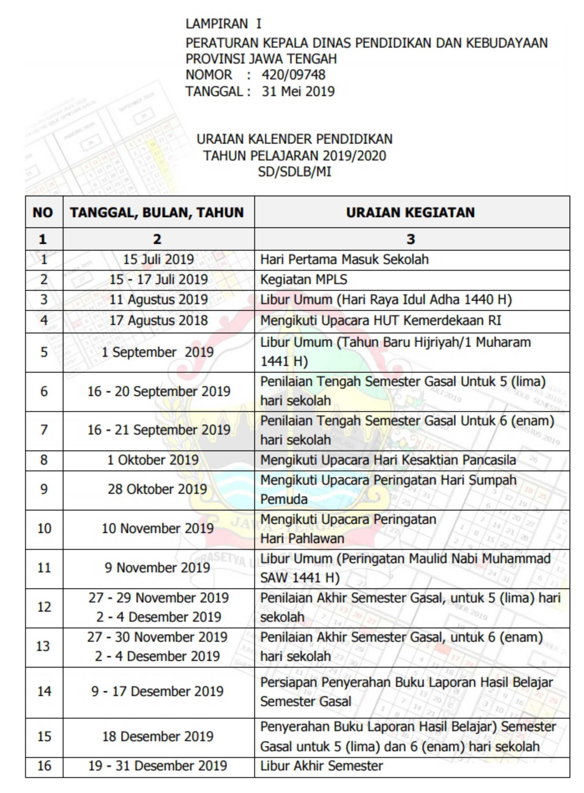 uraian kalender pendidikan tahun pelajaran 2019 - 2020 SD SDLB MI provinsi jawa tengah