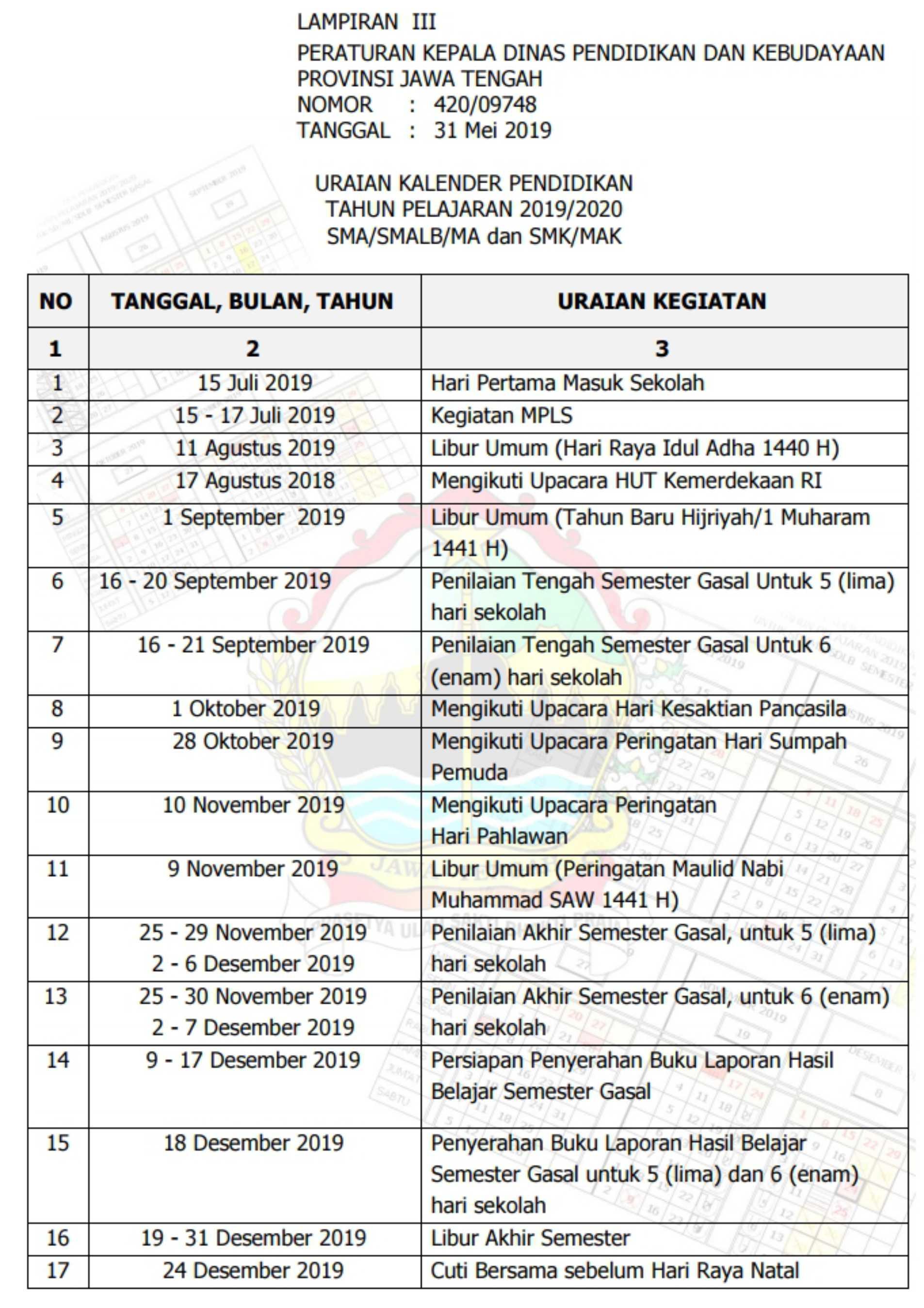 uraian kalender pendidikan tahun pelajaran 2019 - 2020 SMA SMALB MA SMK MAK provinsi jawa tengah