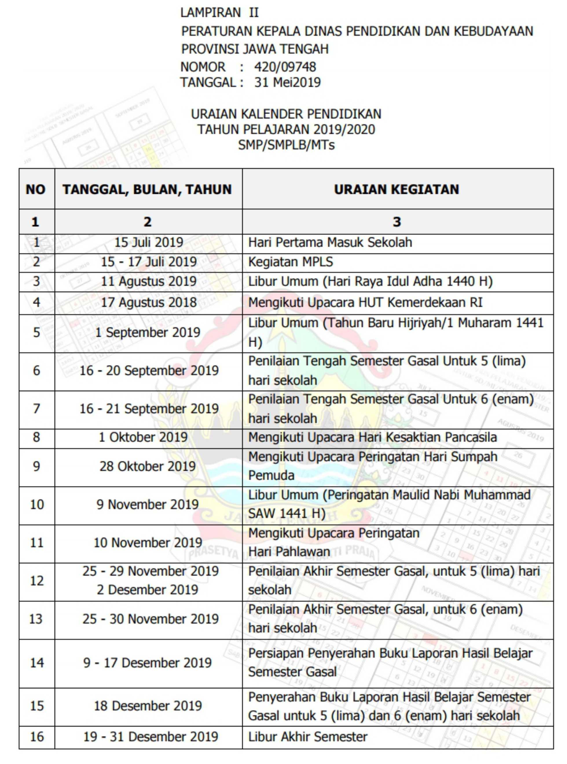 uraian kalender pendidikan tahun pelajaran 2019 - 2020 SMP SMPLB MTs provinsi jawa tengah
