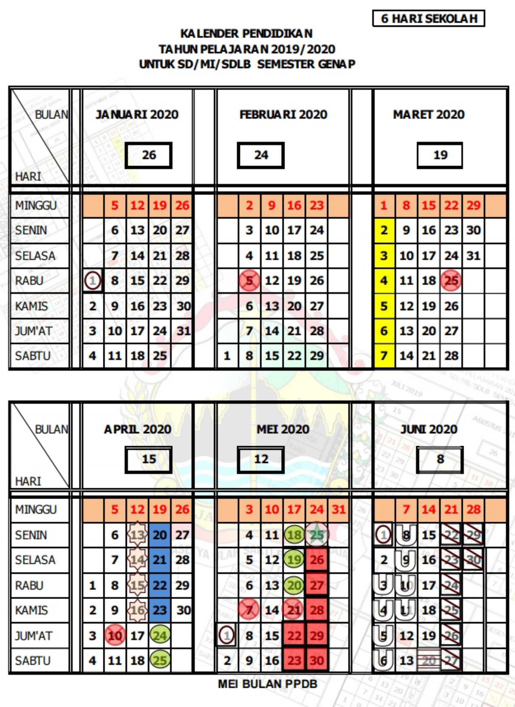 uraian kalender pendidikan tahun pelajaran 2019 - 2020 semester genap SD SDLB MI (6 hari sekolah) provinsi jawa tengah