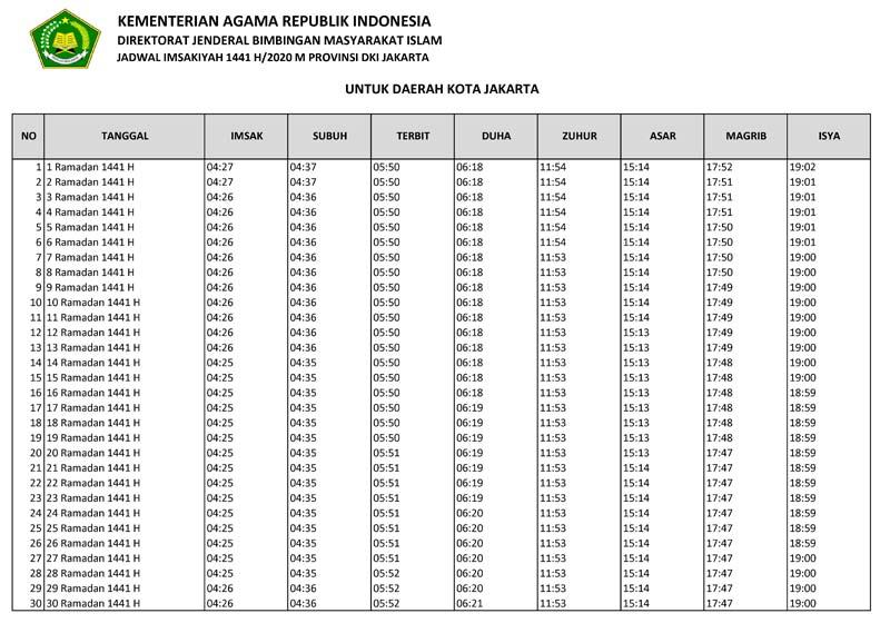 JADWAL IMSAKIYAH WILAYAH DKI JAKARTA-KOTA JAKARTA