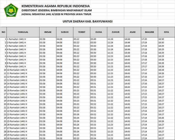 jadwal puasa imsakiyah dan shalat kabupaten banyuwangi