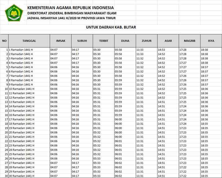 jadwal puasa imsakiyah dan shalat kabupaten blitar
