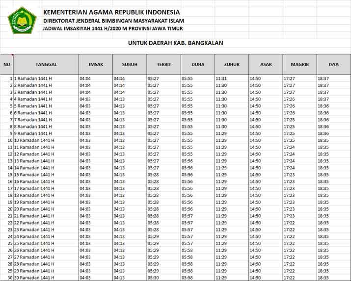 jadwal puasa imsakiyah dan shalat wilayah bangkalan
