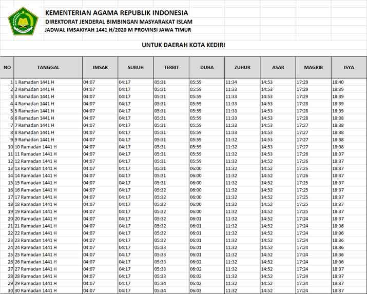 jadwal puasa imsakiyah dan shalat kabupaten kediri