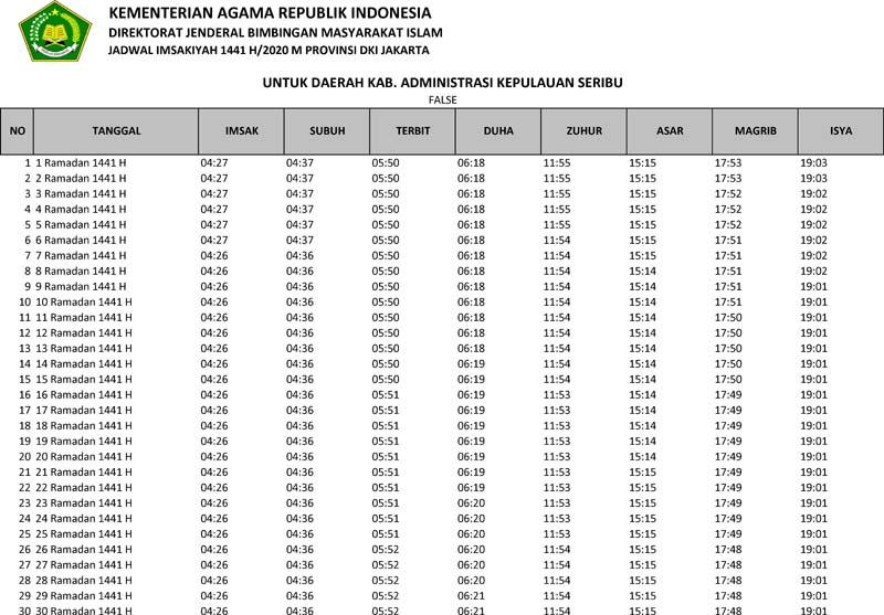 jadwal imsakiyah 2020 kabupaten administrasi kepulauan seribu provinsi dki jakarta