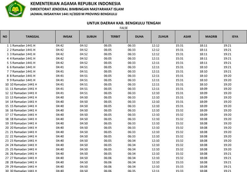 jadwal imsakiyah 2020 kabupaten bengkulu tengah provinsi bengkulu