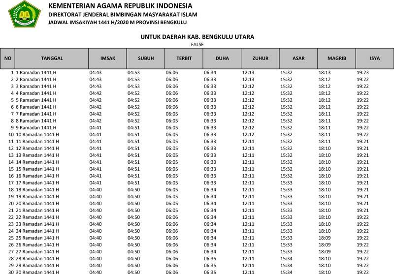 jadwal imsakiyah 2020 kabupaten bengkulu utara provinsi bengkulu
