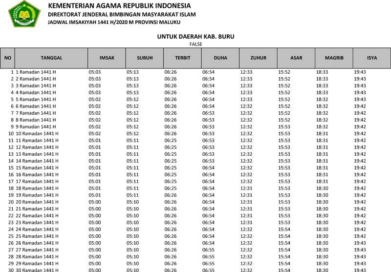 jadwal imsakiyah 2020 kabupaten buru provinsi maluku