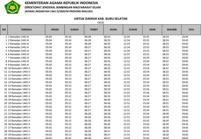 jadwal imsakiyah 2020 kabupaten buru selatan provinsi maluku