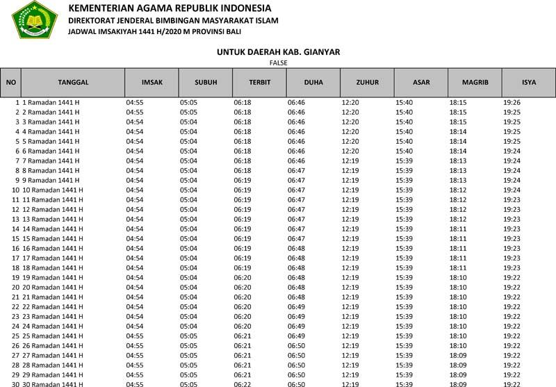 jadwal imsakiyah 2020 kabupaten gianyar provinsi bali