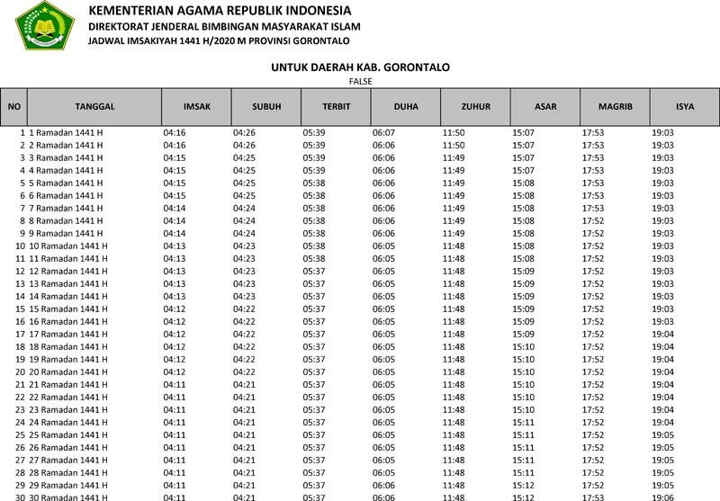 jadwal imsakiyah 2020 kabupaten gorontalo provinsi gorontalo