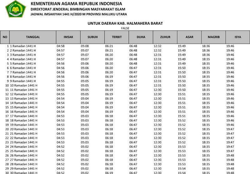 jadwal imsakiyah 2020 kabupaten halmahera barat provinsi maluku utara