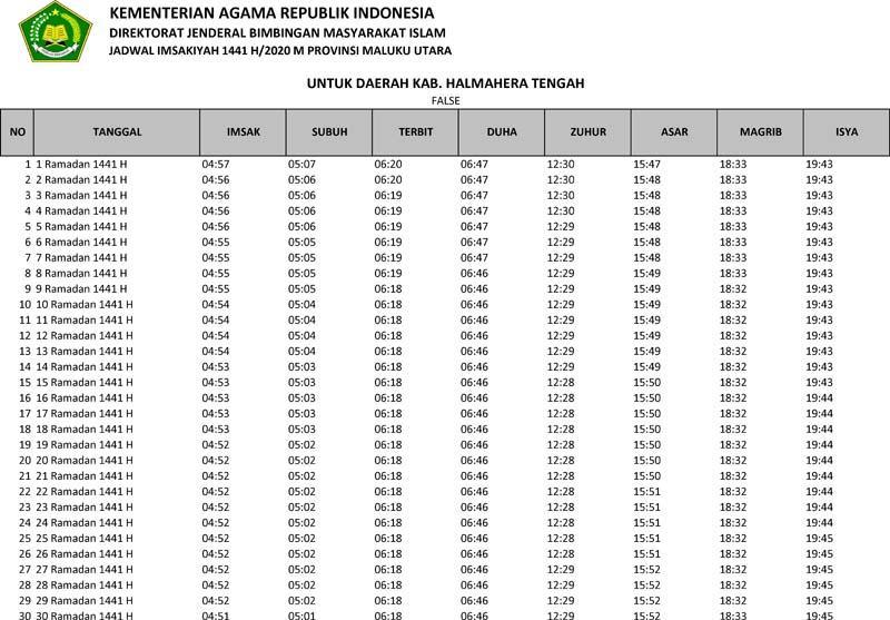 jadwal imsakiyah 2020 kabupaten halmahera tengah provinsi maluku utara