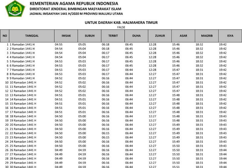 jadwal imsakiyah 2020 kabupaten halmahera timur provinsi maluku utara