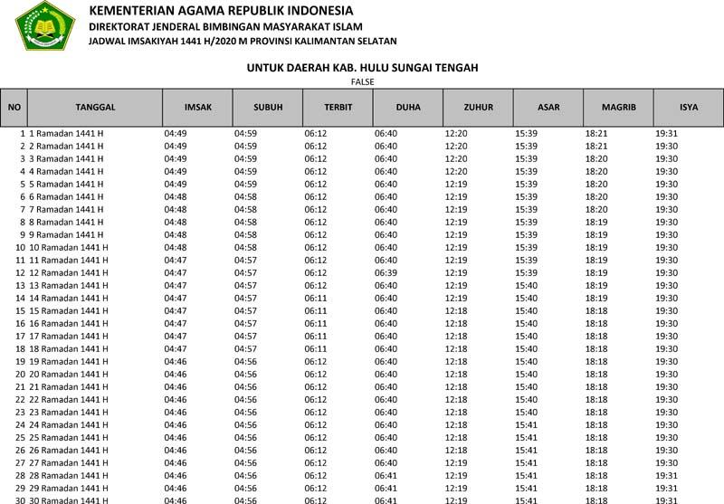 jadwal imsakiyah 2020 kabupaten hulu sungai tengah provinsi kalimantan selatan